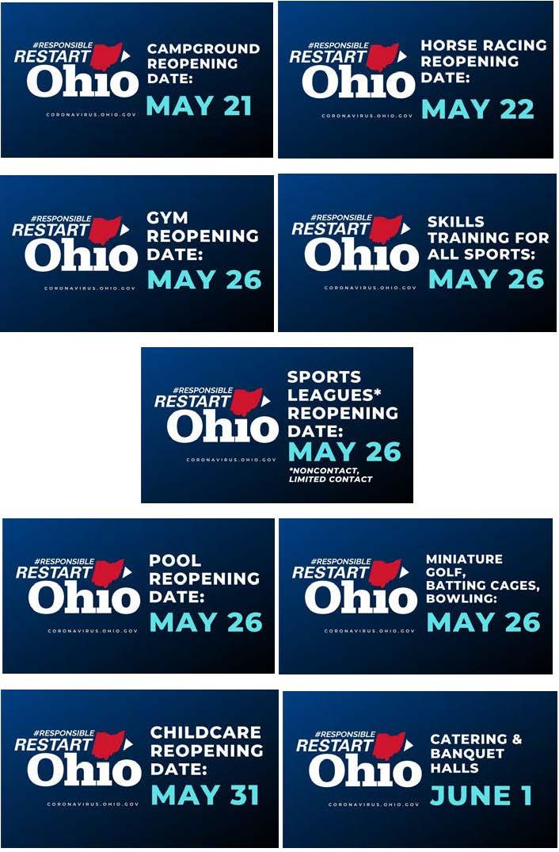 reopening dates