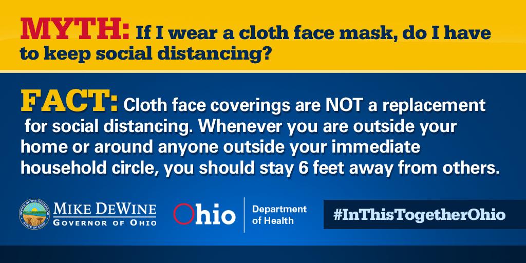 Facial Covering Myth
